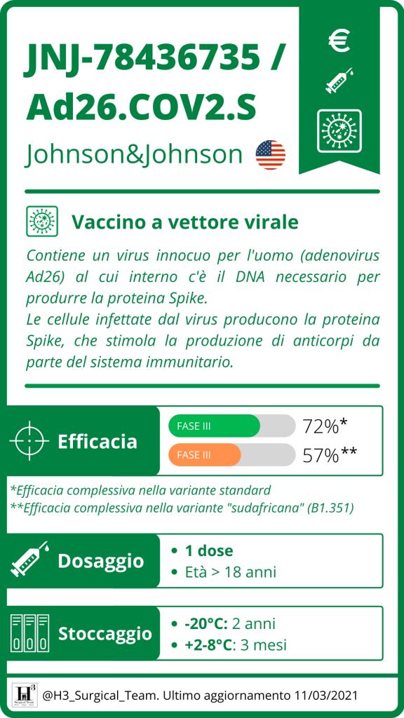 Jnj 78436735 Ad26.cov2 .s Johnson Vaccino Anti Covid 19