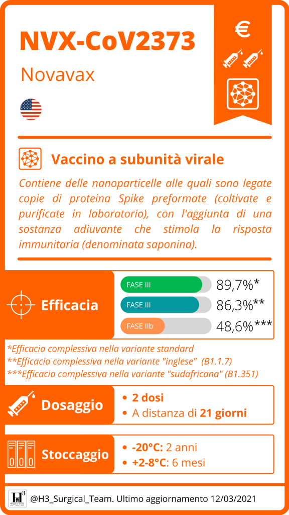 Nvx Cov2373 Novavax Vaccino Anti Covid 19