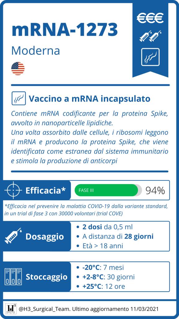 Mrna 1273 Moderna Vaccino Anti Covid 19